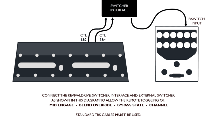 Connections - RevivalDRIVE, switcher interface, and remote switcher 80dpi