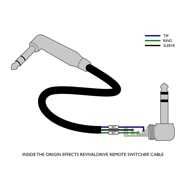 RevivalDRIVE remote switcher cable TRS cable drawing angled