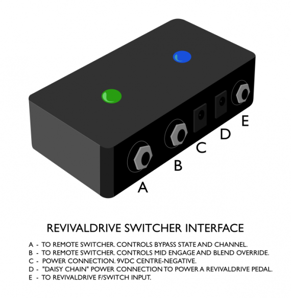RevivalDRIVE Switcher Interface drawing