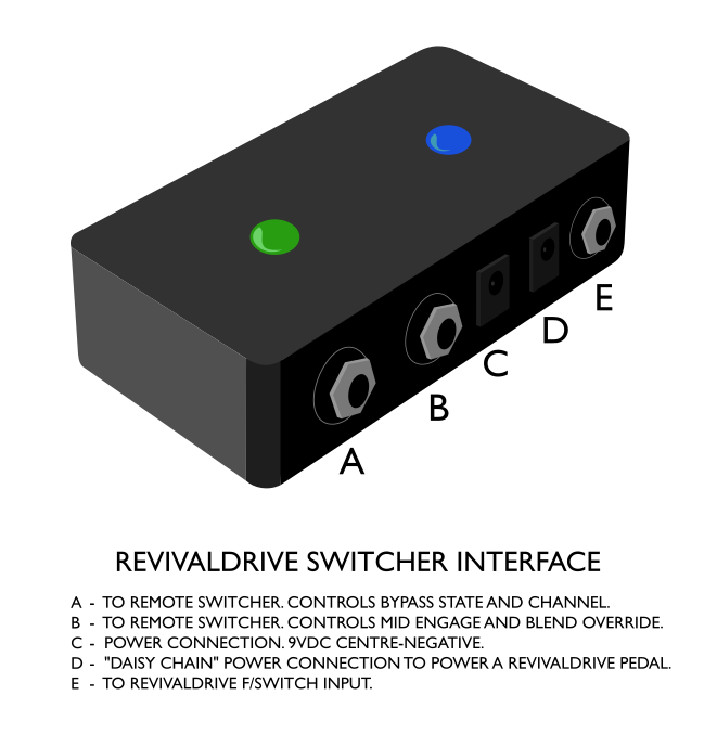 controlling the revivaldrive with a remote switching system origin