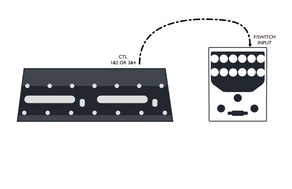 RevivalDRIVE Custom Switcher Cable